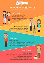 They can cover any subject and, thanks to their ability to transform often boring figures into vivid, memorable. Educational Infographic F You Ve Ever Come Across Any Manga Or Anime You Ve Probably Already Heard Infographicnow Com Your Number One Source For Daily Infographics Visual Creativity