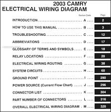 wiring diagram for 2003 toyota camry the wiring diagram 2003 toyota camry wiring diagram manual original wiring diagram