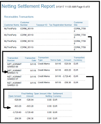 Account Receivable Aging Report Oracle Fusion Receivables Reports Chapter 12 R13 Update 18b