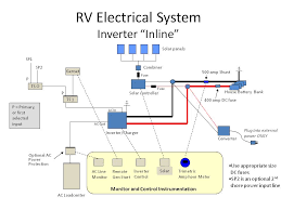 rv inverter diagram rv inverter transfer switch \u2022 wiring diagrams travel trailer wiring diagram at Rv Wiring Diagram