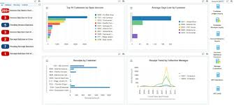 Overview Of The Accounts Receivable Manager Ux One Role