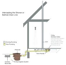 how to vent a shower drain diagram plumbing for grey water grey water recycling shower plumbing