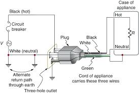 3 prong wiring diagram wiring diagrams best 3 prong plug wiring diagram wiring diagrams 3 prong fuse 3 prong wiring diagram