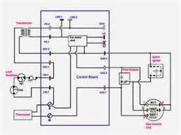similiar typical furnace blower motor wiring keywords typical gas furnace wiring diagram get image about wiring