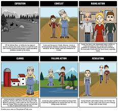 of mice and men story board storyboard by eden norton