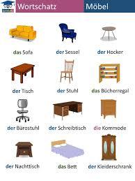 Deutsch Lernen Wortschatz Möbel Német Deutsch Lernen Deutsch