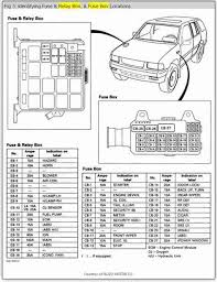 2005 isuzu ascender fuse box wiring diagram 2005 isuzu ascender fuse box detailed wiring diagram2003 isuzu rodeo fuse box diagram wiring diagrams schematic