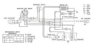honda distributor wiring diagram releaseganji net honda distributor wiring diagram