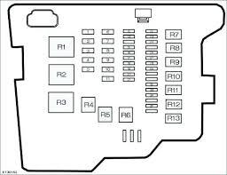 2012 nissan cube fuse box diagram wiring diagram for you • nissan cube fuse box diagram engine image wiring nissan altima fuse box diagram nissan altima