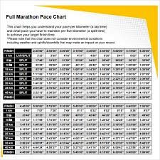Marathon Pace Chart Km Sample Marathon Pace Chart 5 Free Documents In Pdf