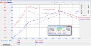 Mercedes Amg Gt R C190 Ecu Software
