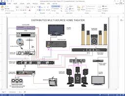 home network wiring diagram home network diagram with switch and router at Home Network Wiring Diagram