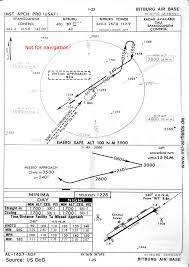 Bitburg Air Base Historical Approach Charts Military