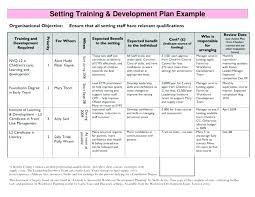 Professional Development Plan For Teachers Template