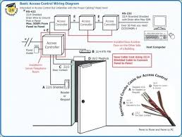 hid door access control wiring diagram wiring diagram val card access wiring drawing wiring diagram datasource hid door access control wiring diagram