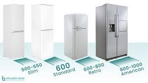 What Is The Standard Width Of A Fridge Freezer