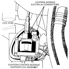 s ignition wiring diagram images s10 ignition harness location on 98 chevy s10 wiring harness diagram