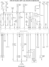 1992 mazda mpv engine diagram wiring diagrams favorites 1994 mazda mpv engine diagram schema wiring diagram 1992 mazda mpv engine diagram