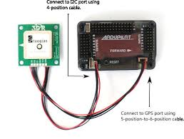 archived rover apm2 x wiring and quick start rover documentation images gps wiring diagram jpg