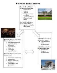 system of checks balances purpose importance examples diagramcheckandbalances
