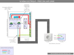 Le Schéma électrique Des Circuits Spécialisés La Prise 20a