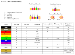 circuit diagram how to create a circuit diagram color capacitor codes