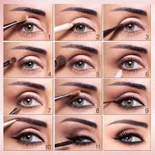 easiest way how to apply eyeshadow properly