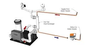 heating zone valve wiring diagram on heating images free download Honeywell 2 Port Zone Valve Wiring Diagram heating zone valve wiring diagram 4 honeywell zoning wiring diagram central heating zone valve wiring diagram 2 port zone valve wiring diagram
