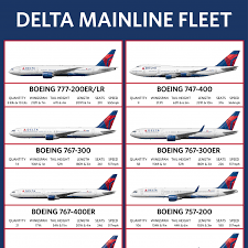 Delta Airlines Aircraft Seating Chart Deltas Fleet Strategy Driven By Opportunity Flexibility