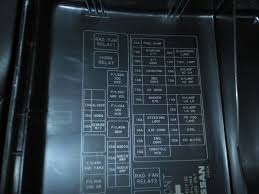 2001 nissan frontier fuse box diagram 2001 image 2012 nissan armada fuse box diagram vehiclepad 2012 nissan on 2001 nissan frontier fuse box diagram
