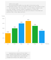 Bar Chart Template For Word Double Bar Graph Template