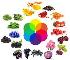Como Hacer Tintes Naturales Bienvenidos Al Blog De Bengar