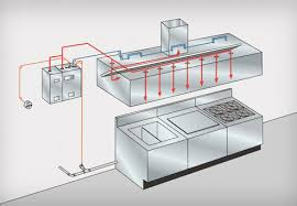 ansul r 102 kitchen fire suppression systems an error occurred