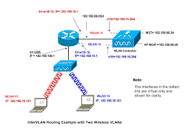 wireless lan controller module wlcm configuration examples cisco nm wlc config guide 2 gif