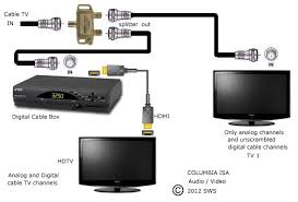 vcr tv cable hookup diagrams pip two tvs digital cable
