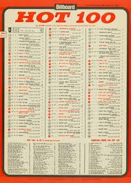 November 16 1963 In 2019 Top 100 Songs Billboard Hot