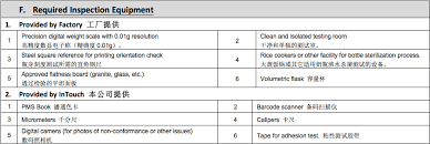 Equipment Checklist Beauteous Product Inspection In China And Having The Right Equipment China