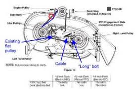 troy bilt horse lawn tractor wiring diagram troy bilt pony wiring diagram for mtd yard machine on troy bilt horse lawn tractor wiring diagram