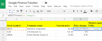 google current stock price the definitive guide to google sheets hiver blog