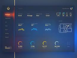 Small Picture 525 best UI Home Automation images on Pinterest Flat design