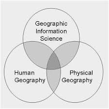 Venn Diagram Copy Copy And Paste Venn Diagram Awesome 1000 Ideas About Venn Diagrams