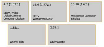 Hdtv Chart Hdtv Glossary Hdtv Terms Features And Definitions