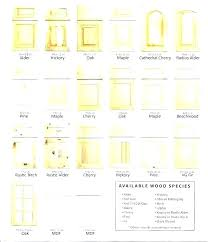 styles of cabinet doors types of cabinet doors cabinet door types cabinet doors types types of