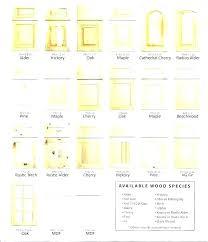 styles of cabinet doors types of cabinet doors cabinet door types cabinet doors types types of styles of cabinet doors