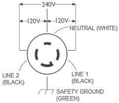 nema 5 15 plug wiring diagram nema wiring diagrams 110 Plug Wiring Diagram at Iec Plug Wiring Diagram