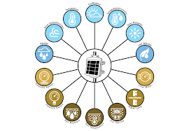 Davis Clip Chart Enviromonitor Sensors Davis Instruments