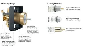 replace delta shower cartridge delta rough in valve with cartridges how to replace delta shower cartridge