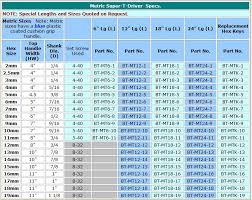 metric socket size chart metric socket size chart qmsdnug org