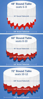 round table linen size chart