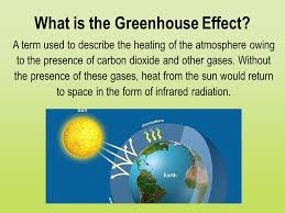 green house effect what is the greenhouse effect a term used to describe the heating